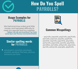 Correct spelling for payrolls