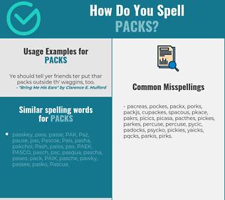 Correct spelling for packs