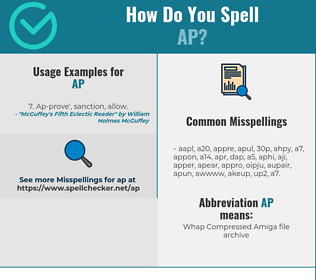 Correct spelling for AP