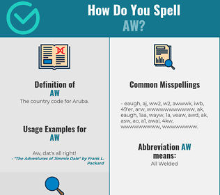Correct spelling for AW
