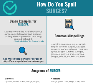 Correct spelling for surges
