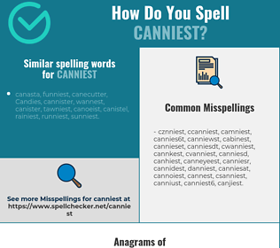 Correct spelling for canniest