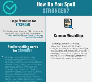 Correct spelling for stronger