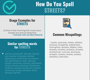 Correct spelling for streets