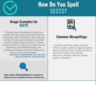 Correct spelling for sects
