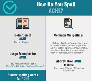 Correct spelling for ache