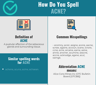 Correct spelling for acne