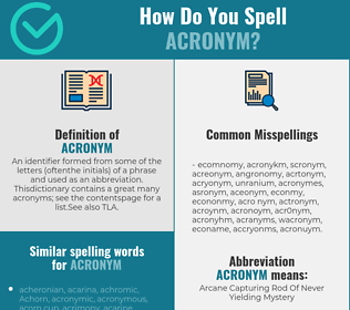 Correct spelling for acronym [Infographic] | Spellchecker net