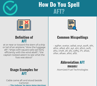 Correct spelling for aft