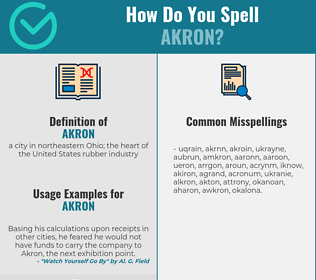 Correct spelling for akron