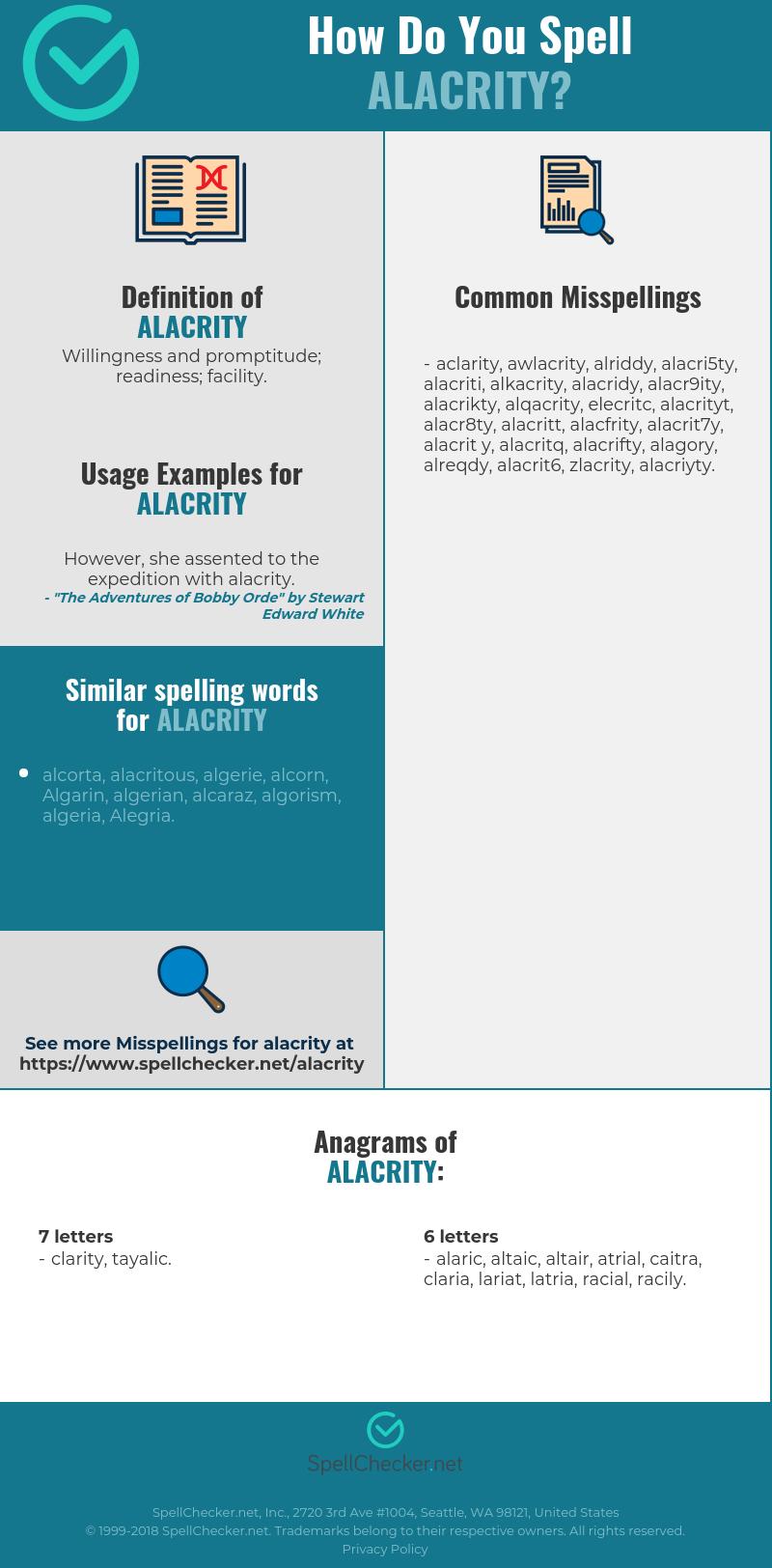Correct spelling for alacrity [Infographic] | Spellchecker net