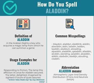 Correct spelling for aladdin