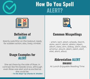 Correct spelling for alert