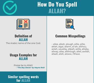 Correct spelling for allah