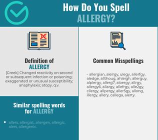Correct spelling for allergy