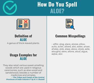 Correct spelling for aloe