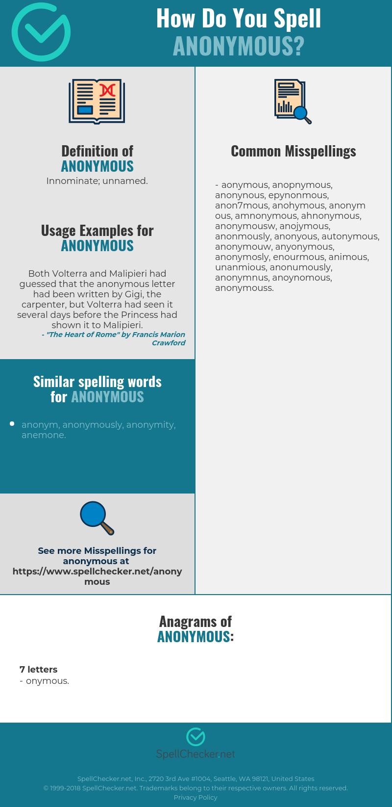 Correct spelling for anonymous [Infographic] | Spellchecker net