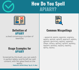 Correct spelling for apiary