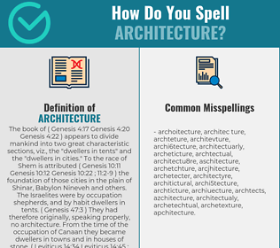 Correct spelling for architecture