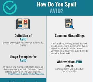 Correct spelling for avid