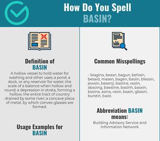 Correct spelling for basin