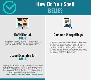 Correct spelling for belie