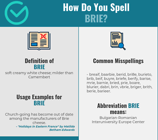 Correct spelling for brie