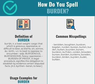 Correct spelling for burden