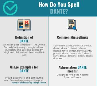 Correct spelling for dante