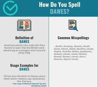 Correct spelling for dawes
