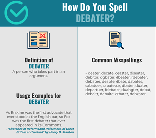 Correct spelling for debater