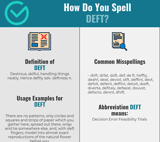 Correct spelling for deft