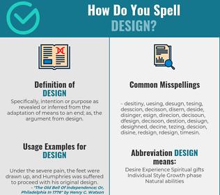Correct spelling for design