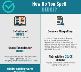 Correct spelling for deuce
