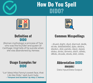 Correct spelling for dido