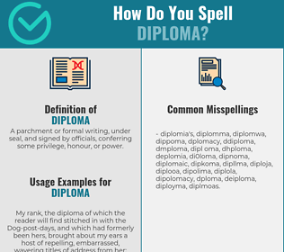 Correct spelling for diploma
