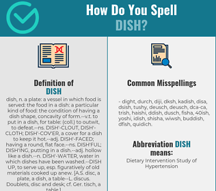 Correct spelling for dish