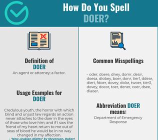 Correct spelling for doer