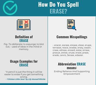 Correct spelling for erase