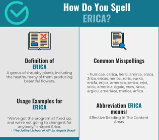 Correct spelling for erica