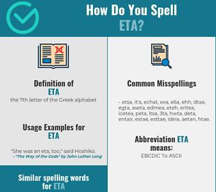 Correct spelling for eta