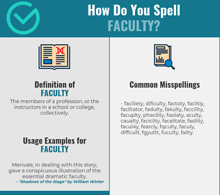 Correct spelling for faculty