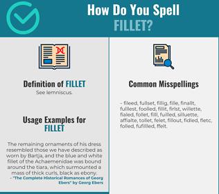 Correct spelling for fillet