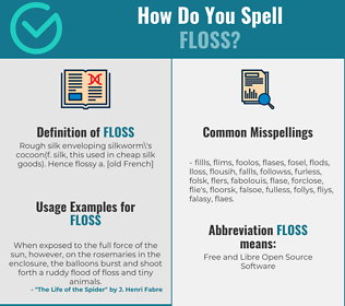 Correct spelling for floss
