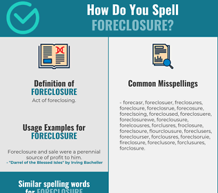 Correct spelling for foreclosure