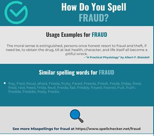 Correct spelling for fraud