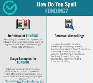 Correct spelling for funding