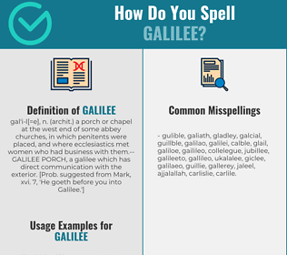 Correct spelling for galilee