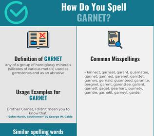 Correct spelling for garnet