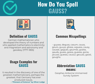 Correct spelling for gauss